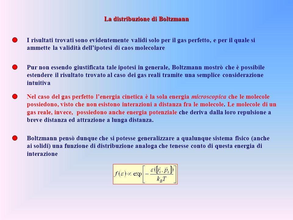 La distribuzione di Boltzmann