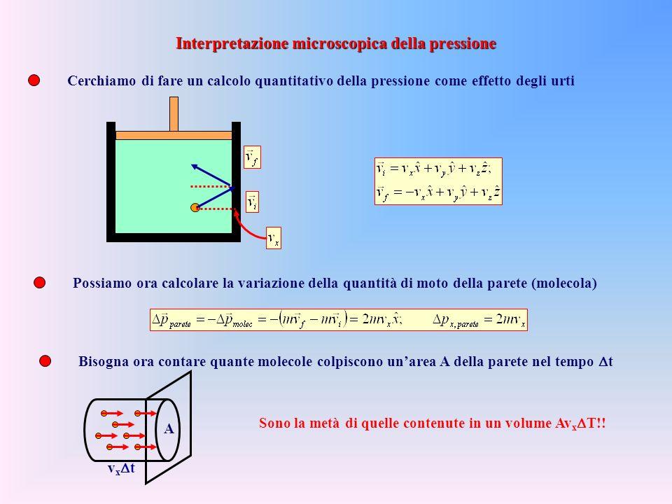 Interpretazione microscopica della pressione