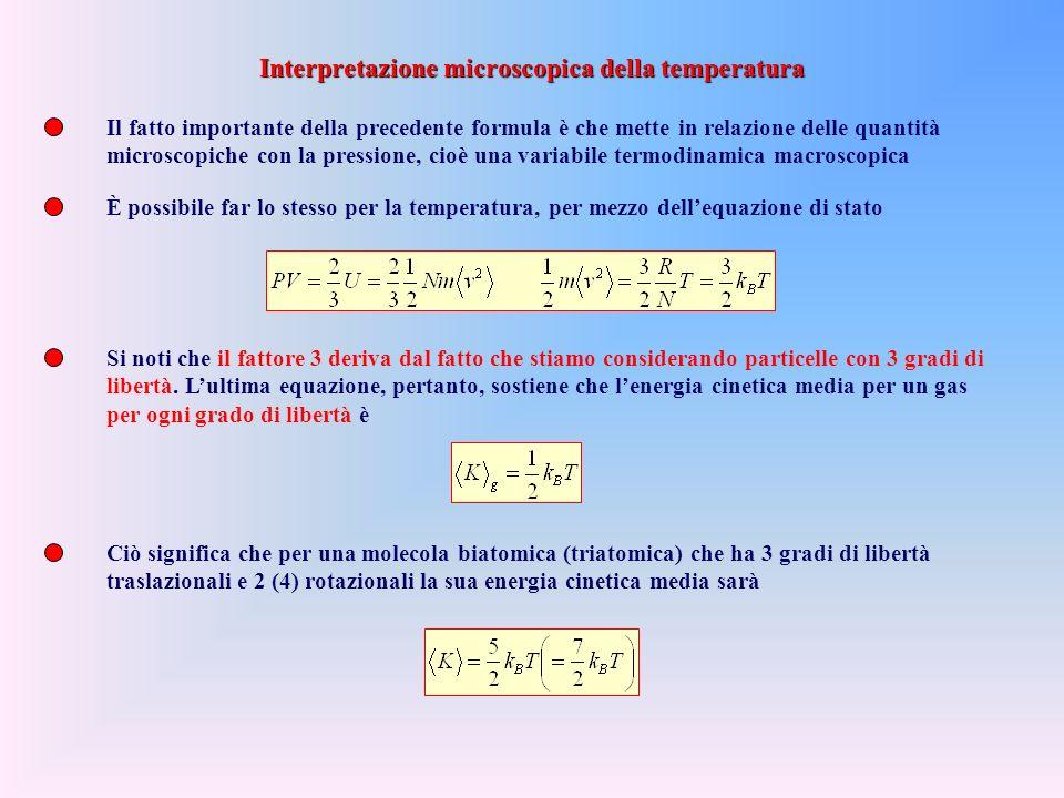 Interpretazione microscopica della temperatura