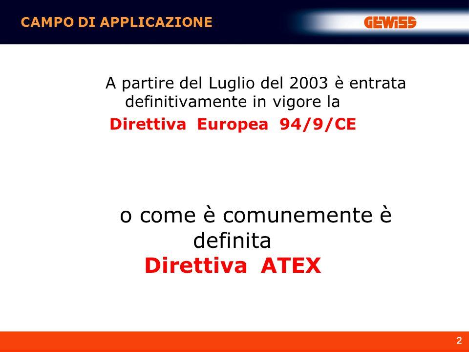 CAMPO DI APPLICAZIONE A partire del Luglio del 2003 è entrata definitivamente in vigore la. Direttiva Europea 94/9/CE.