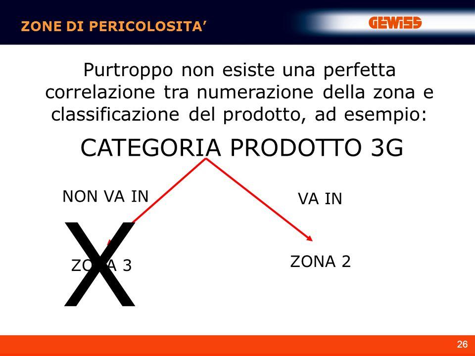 ZONE DI PERICOLOSITA' Purtroppo non esiste una perfetta correlazione tra numerazione della zona e classificazione del prodotto, ad esempio: