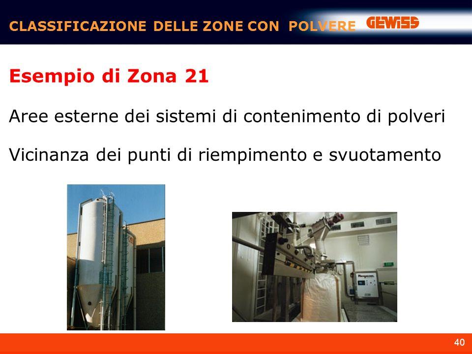 Esempio di Zona 21 Aree esterne dei sistemi di contenimento di polveri