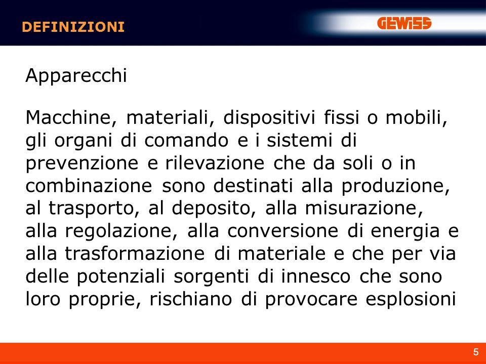 DEFINIZIONI Apparecchi.