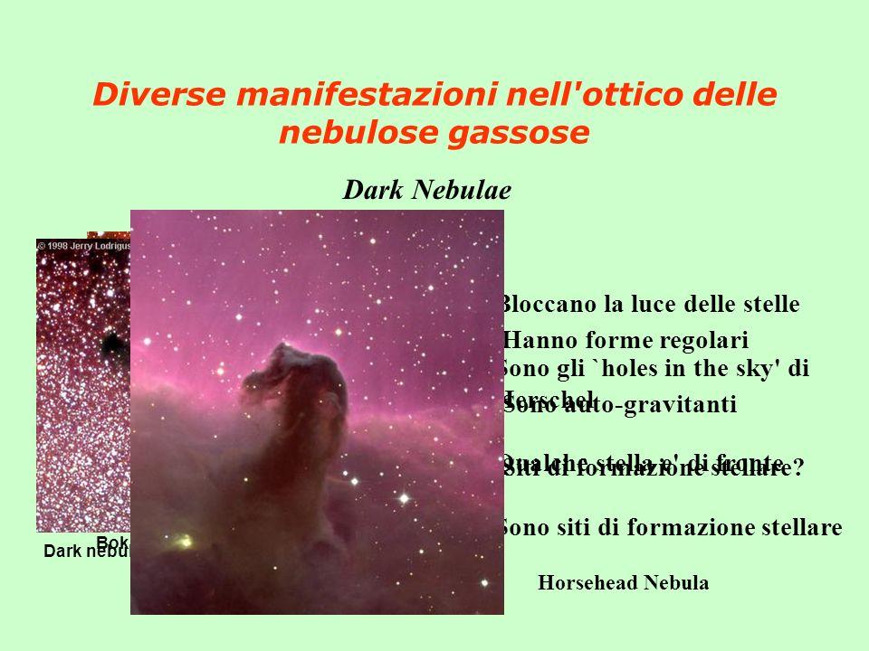 Diverse manifestazioni nell ottico delle nebulose gassose