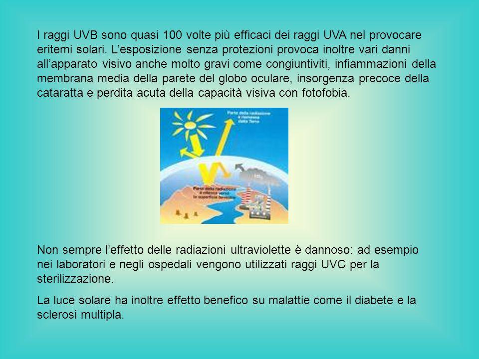 I raggi UVB sono quasi 100 volte più efficaci dei raggi UVA nel provocare eritemi solari. L'esposizione senza protezioni provoca inoltre vari danni all'apparato visivo anche molto gravi come congiuntiviti, infiammazioni della membrana media della parete del globo oculare, insorgenza precoce della cataratta e perdita acuta della capacità visiva con fotofobia.