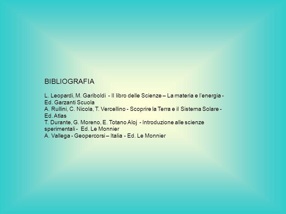 BIBLIOGRAFIA L. Leopardi, M. Gariboldi - Il libro delle Scienze – La materia e l'energia - Ed. Garzanti Scuola.