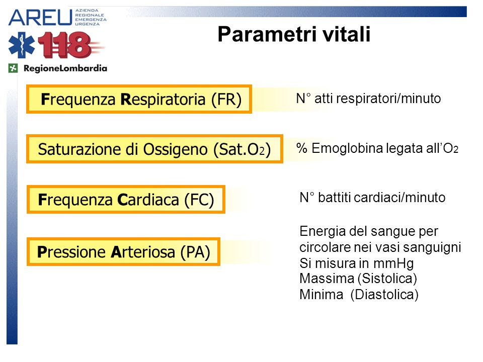 Frequenza Respiratoria (FR)