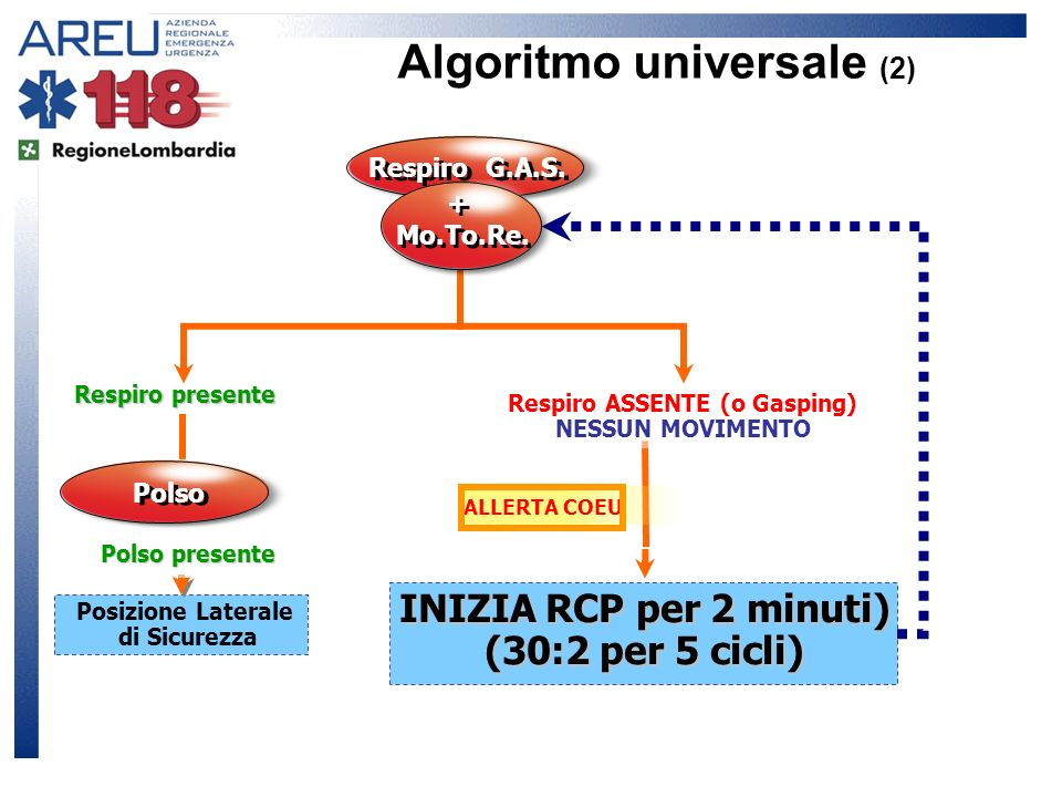 Algoritmo universale (2)
