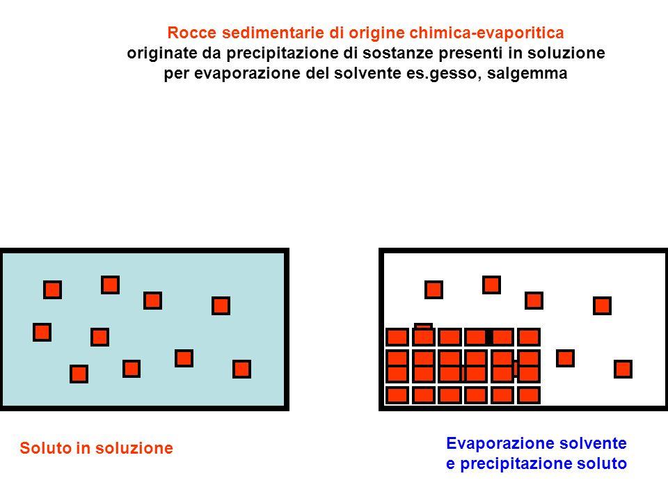 Rocce sedimentarie di origine chimica-evaporitica originate da precipitazione di sostanze presenti in soluzione per evaporazione del solvente es.gesso, salgemma