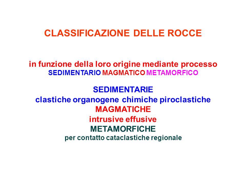 CLASSIFICAZIONE DELLE ROCCE