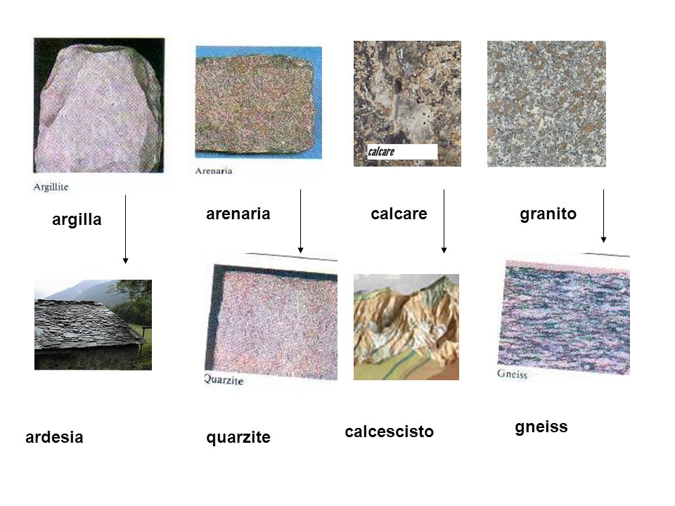 arenaria calcare granito argilla gneiss calcescisto ardesia quarzite