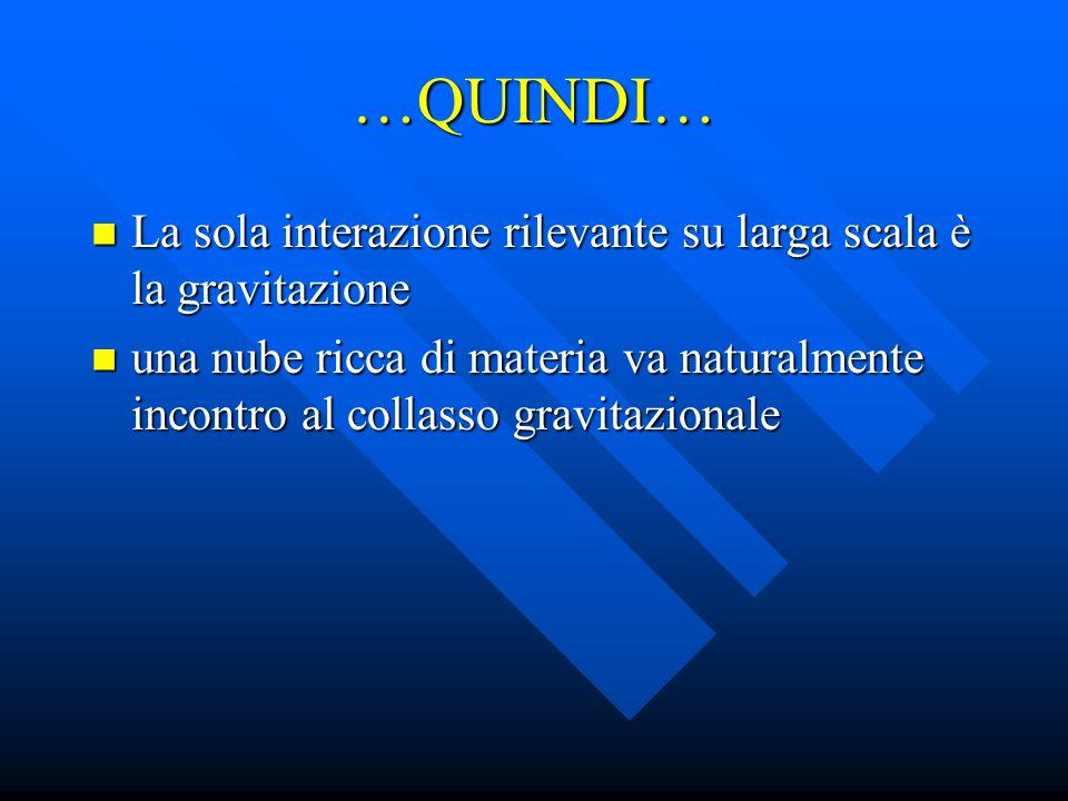 …QUINDI… La sola interazione rilevante su larga scala è la gravitazione.