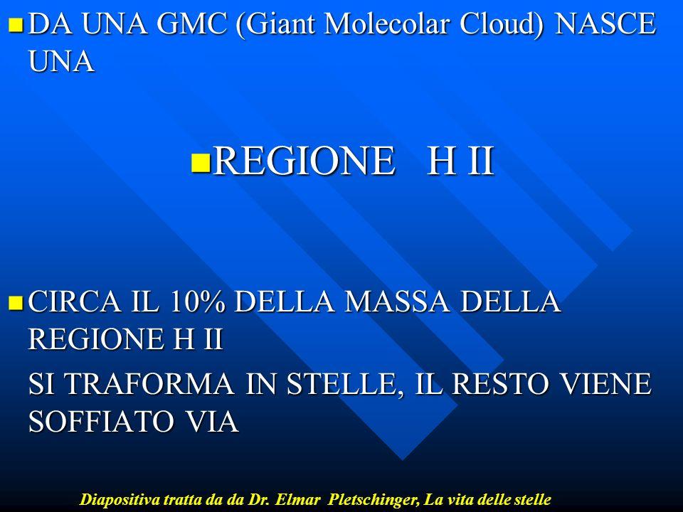 REGIONE H II DA UNA GMC (Giant Molecolar Cloud) NASCE UNA