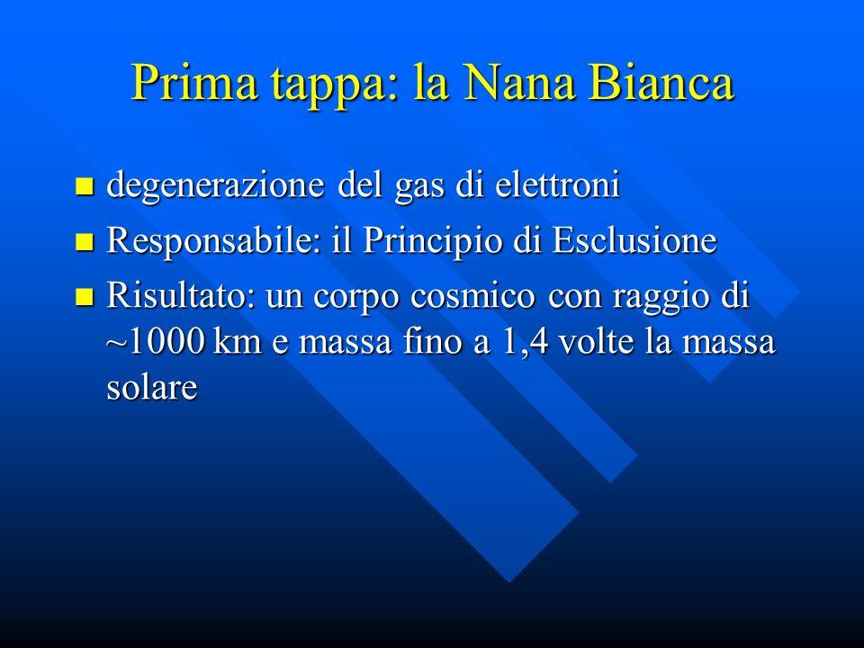 Prima tappa: la Nana Bianca