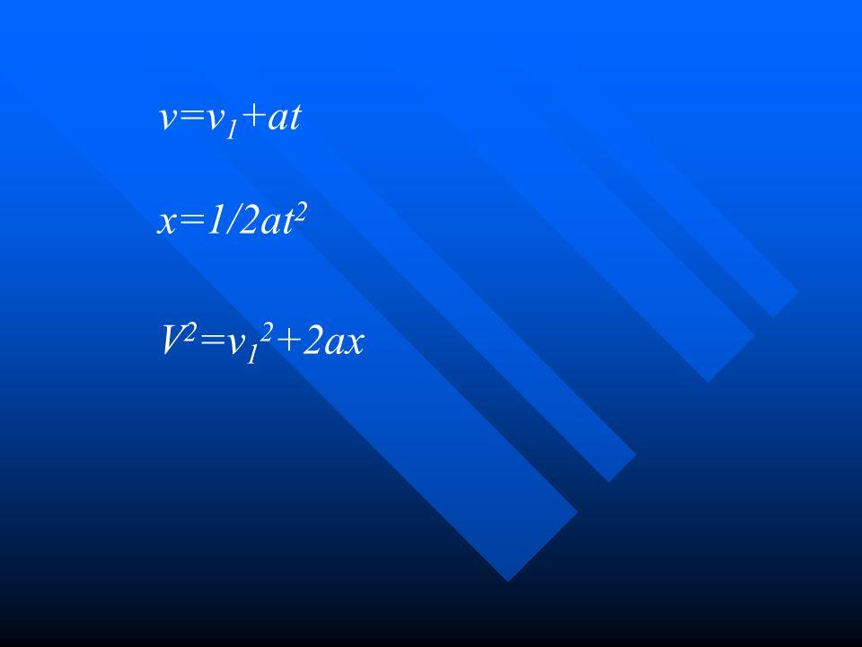 v=v1+at x=1/2at2 V2=v12+2ax