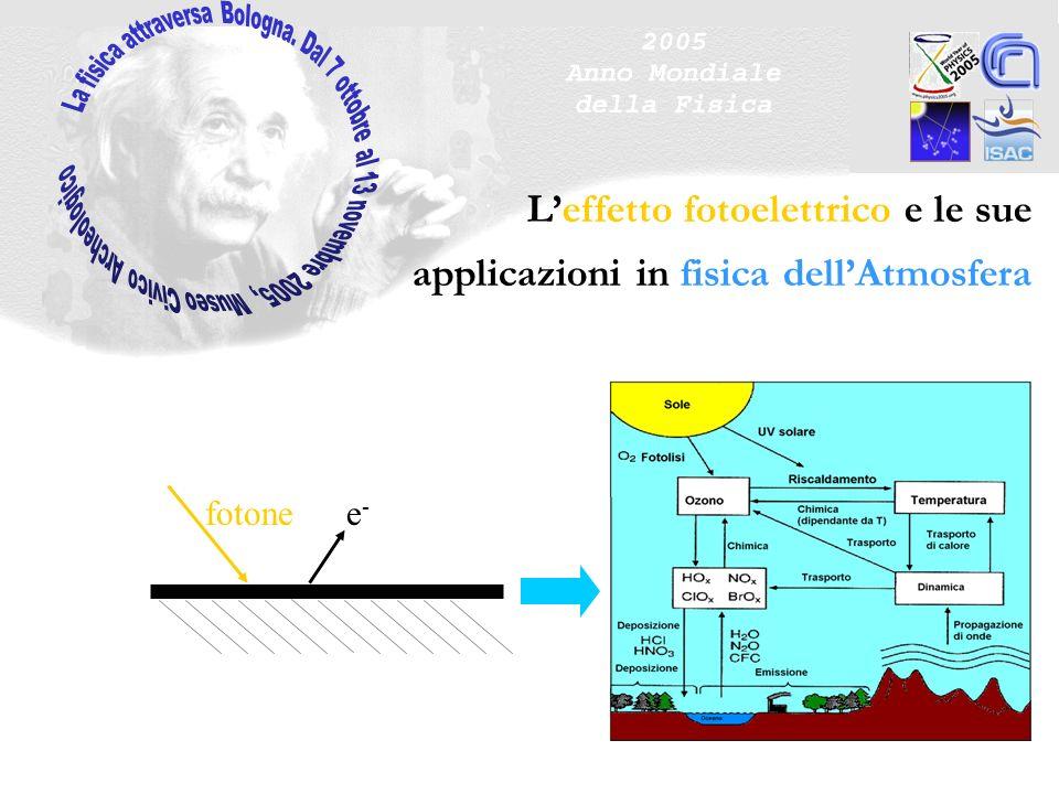 L'effetto fotoelettrico e le sue applicazioni in fisica dell'Atmosfera