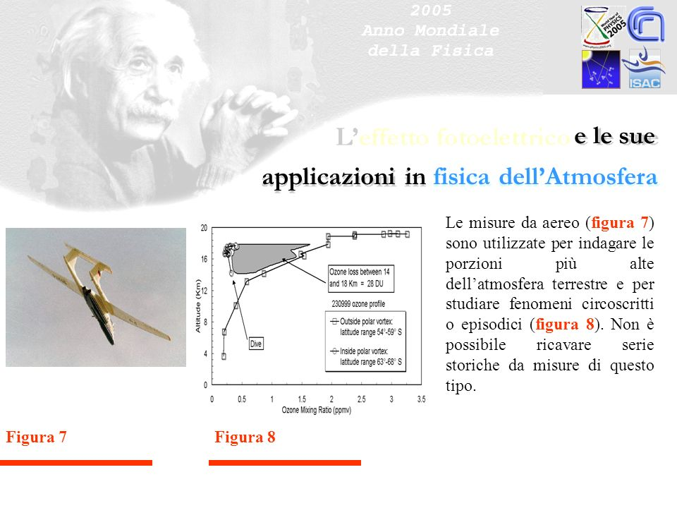 applicazioni in fisica dell'Atmosfera
