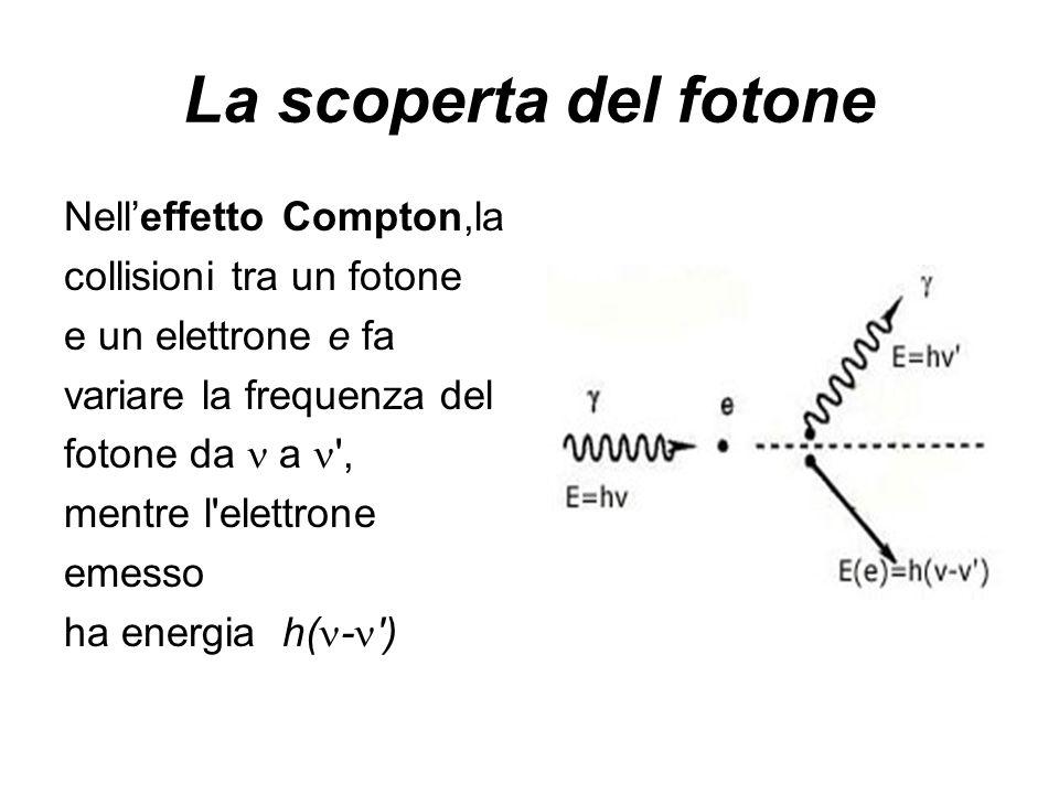 La scoperta del fotone Nell'effetto Compton,la