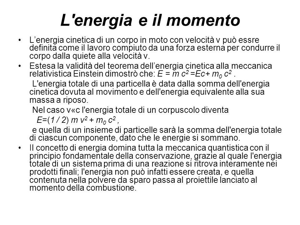 L energia e il momento