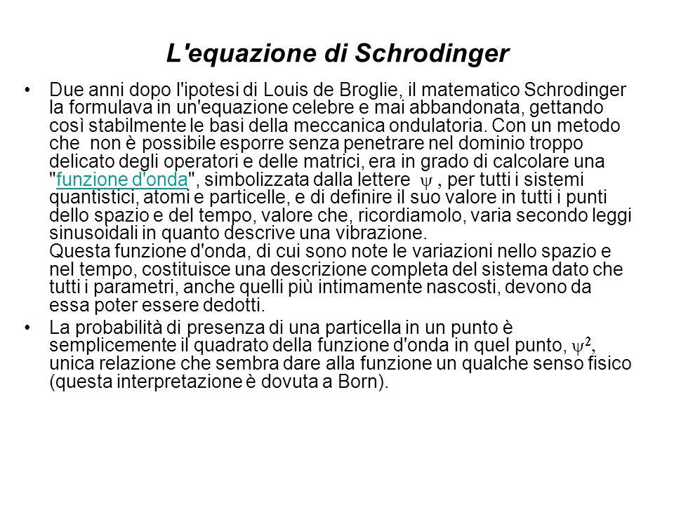 L equazione di Schrodinger