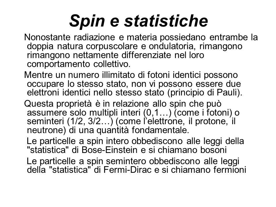 Spin e statistiche