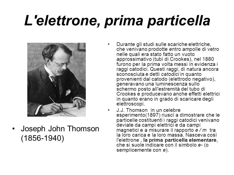 L elettrone, prima particella