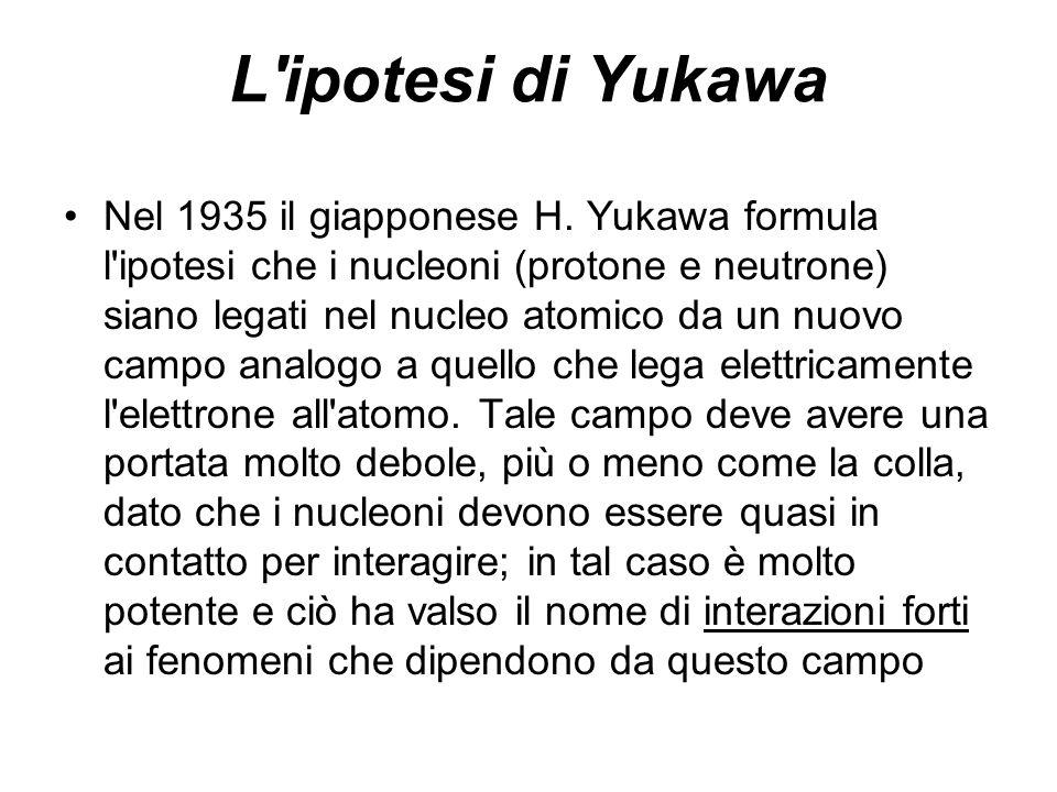 L ipotesi di Yukawa