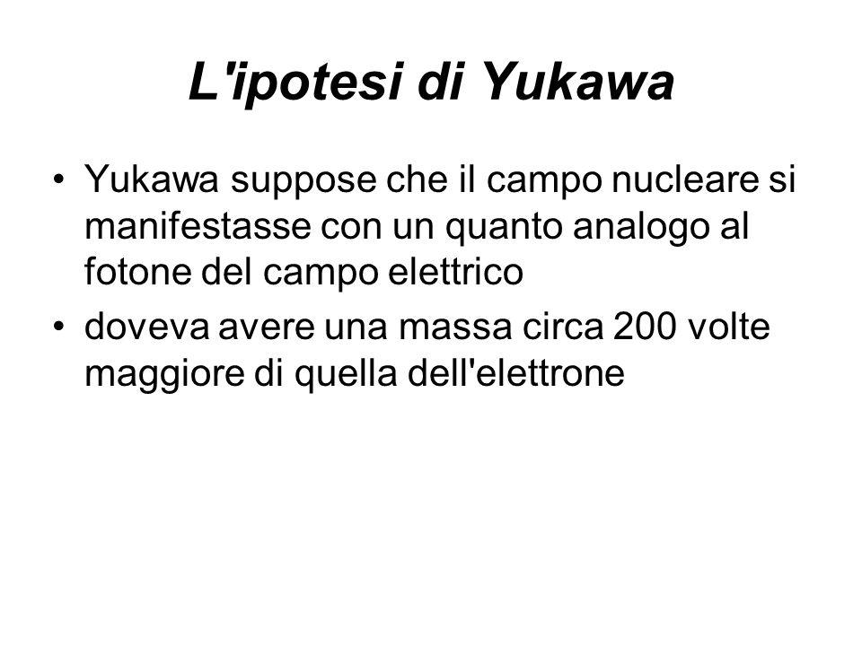 L ipotesi di Yukawa Yukawa suppose che il campo nucleare si manifestasse con un quanto analogo al fotone del campo elettrico.