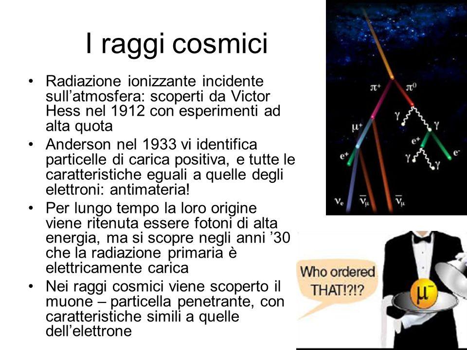 I raggi cosmici Radiazione ionizzante incidente sull'atmosfera: scoperti da Victor Hess nel 1912 con esperimenti ad alta quota.