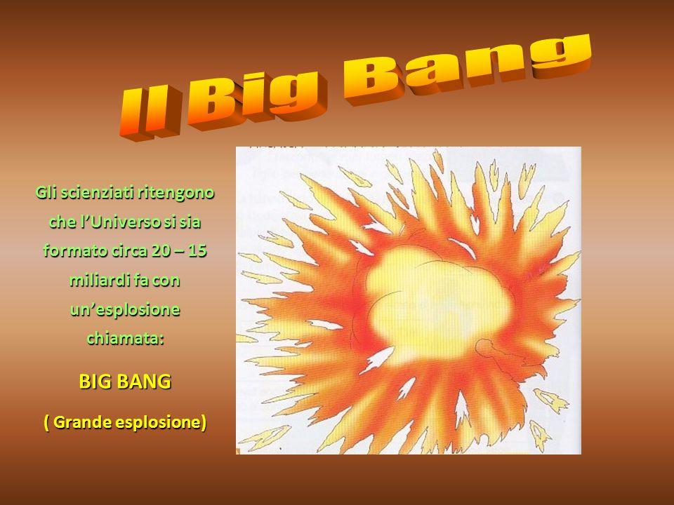 Il Big Bang Gli scienziati ritengono che l'Universo si sia formato circa 20 – 15 miliardi fa con un'esplosione chiamata: