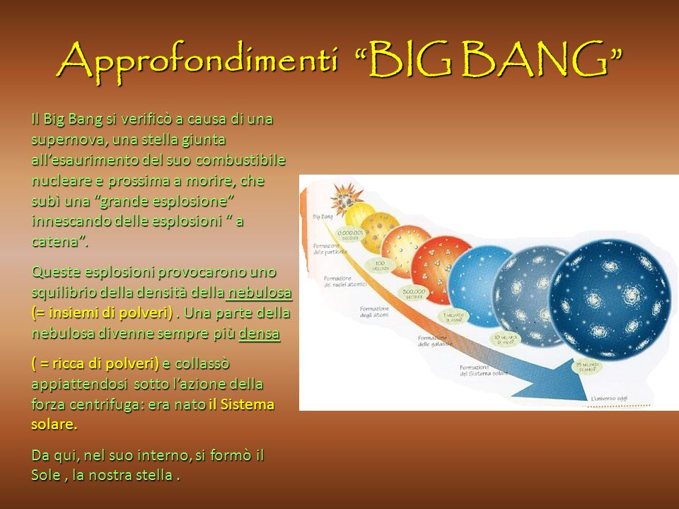 Approfondimenti BIG BANG