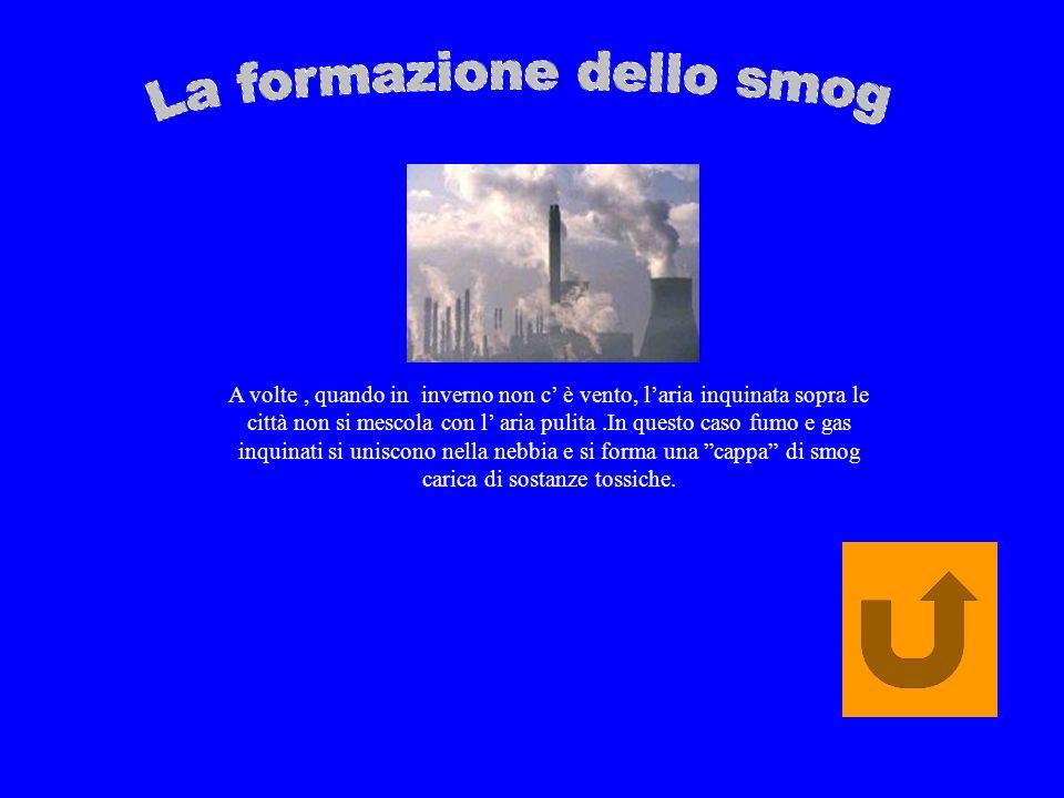 La formazione dello smog