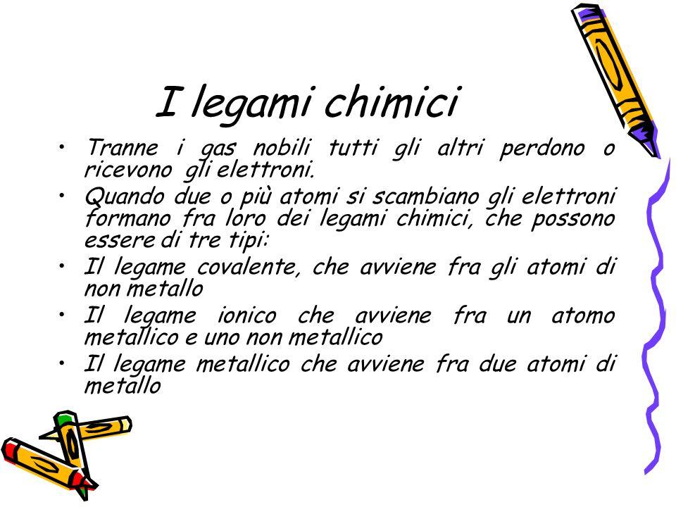 I legami chimici Tranne i gas nobili tutti gli altri perdono o ricevono gli elettroni.