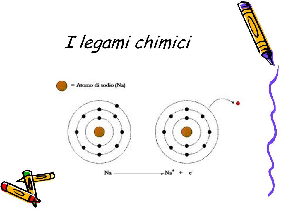 I legami chimici