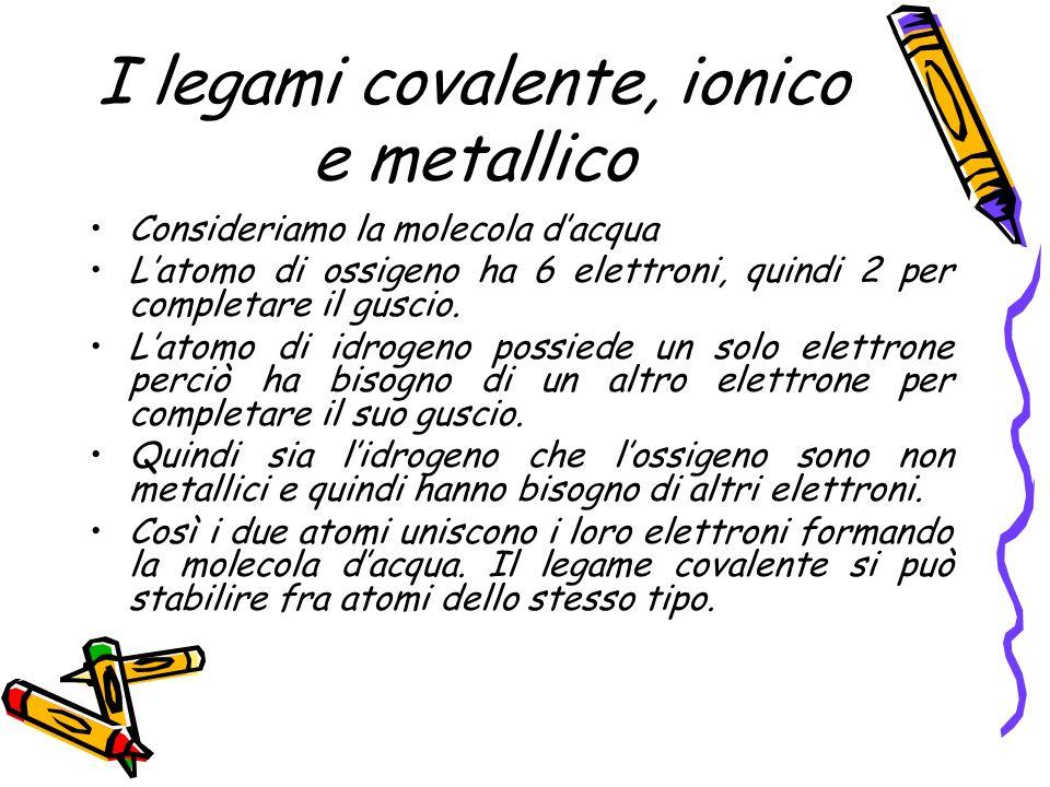 I legami covalente, ionico e metallico
