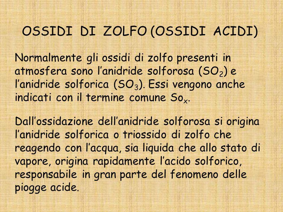 OSSIDI DI ZOLFO (OSSIDI ACIDI)