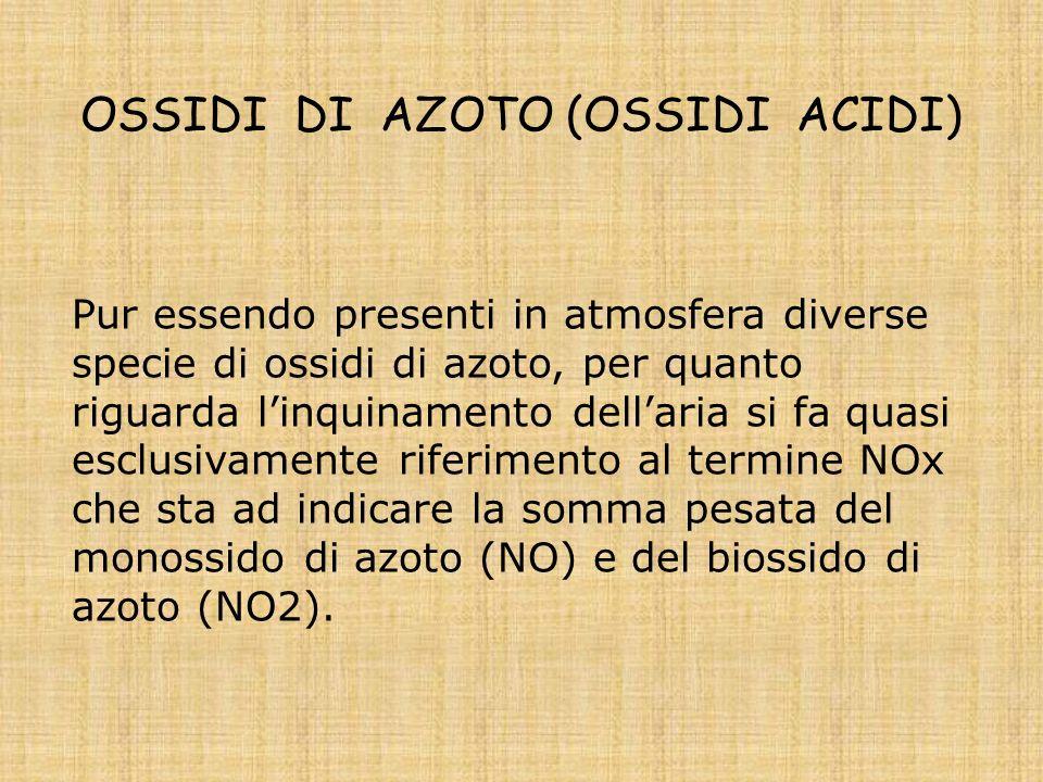 OSSIDI DI AZOTO (OSSIDI ACIDI)