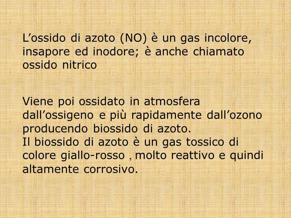 L'ossido di azoto (NO) è un gas incolore, insapore ed inodore; è anche chiamato ossido nitrico