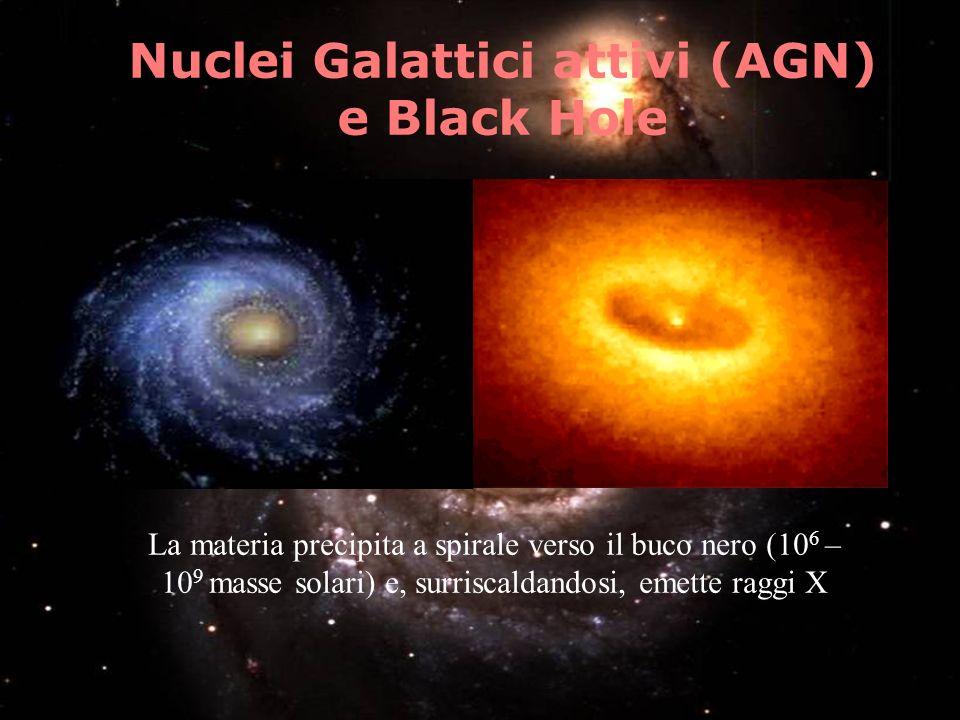 Nuclei Galattici attivi (AGN) e Black Hole