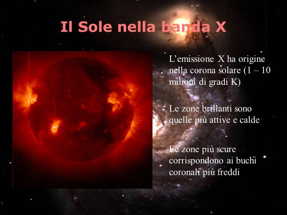 Il Sole nella banda X L'emissione X ha origine nella corona solare (1 – 10 milioni di gradi K) Le zone brillanti sono quelle più attive e calde.