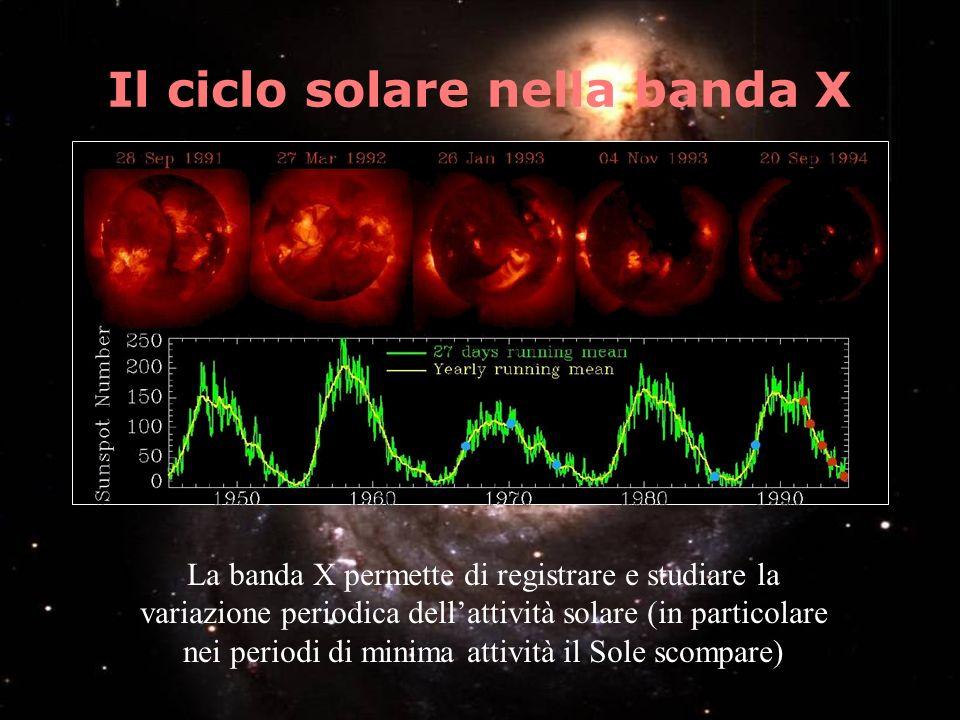 Il ciclo solare nella banda X