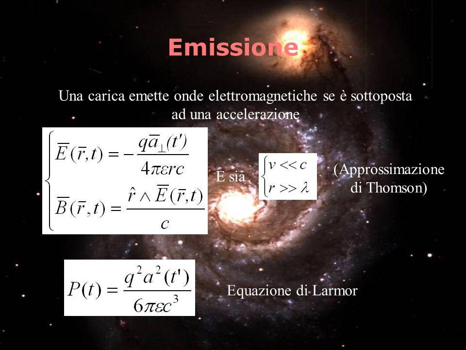 Emissione Una carica emette onde elettromagnetiche se è sottoposta