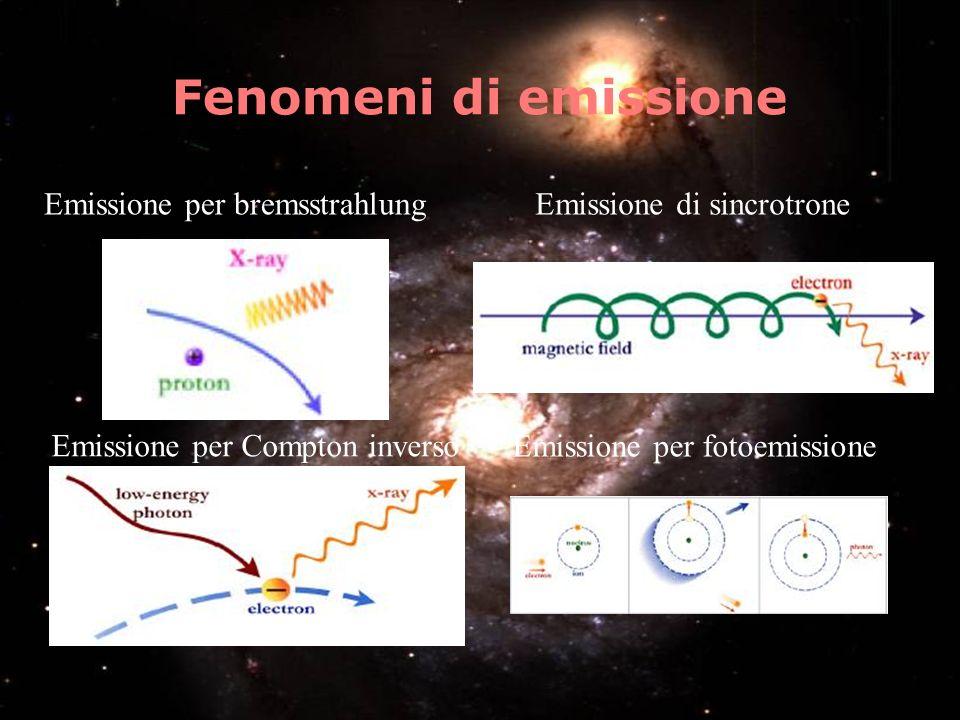 Fenomeni di emissione Emissione per bremsstrahlung