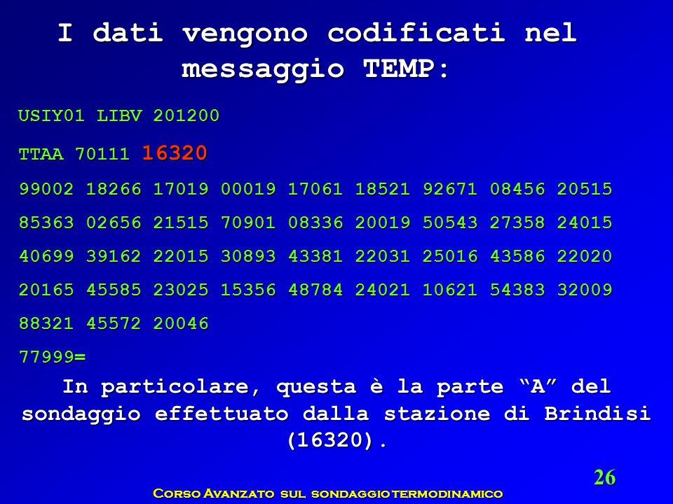 I dati vengono codificati nel messaggio TEMP: