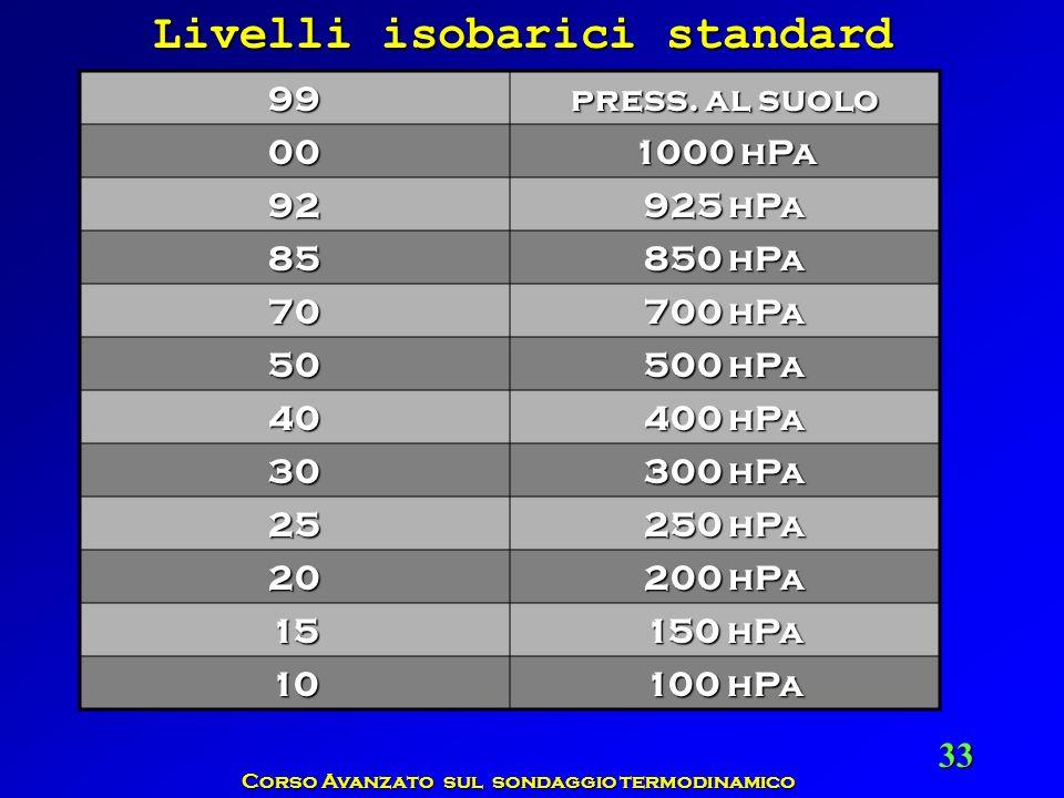 Livelli isobarici standard