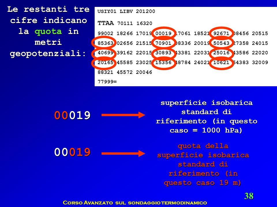 Le restanti tre cifre indicano la quota in metri geopotenziali: