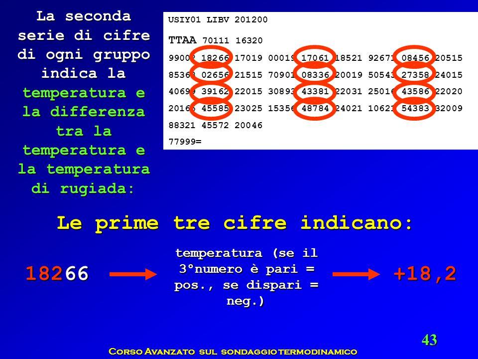 Le prime tre cifre indicano: 18266 +18,2