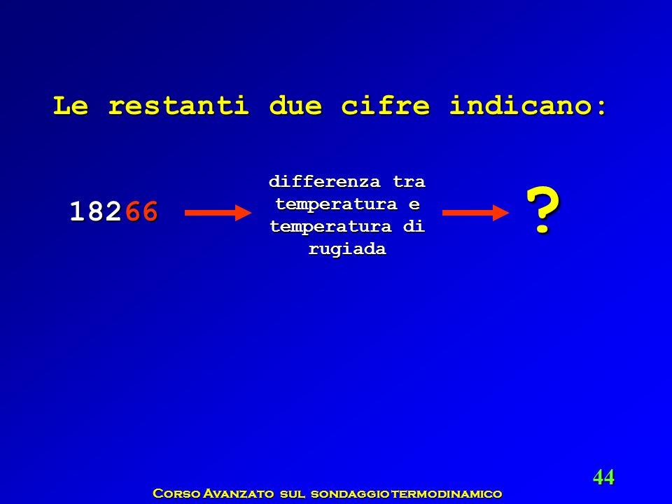 Le restanti due cifre indicano: 18266