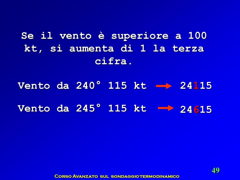 Se il vento è superiore a 100 kt, si aumenta di 1 la terza cifra.