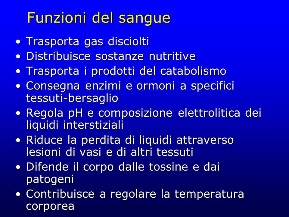 Funzioni del sangue Trasporta gas disciolti